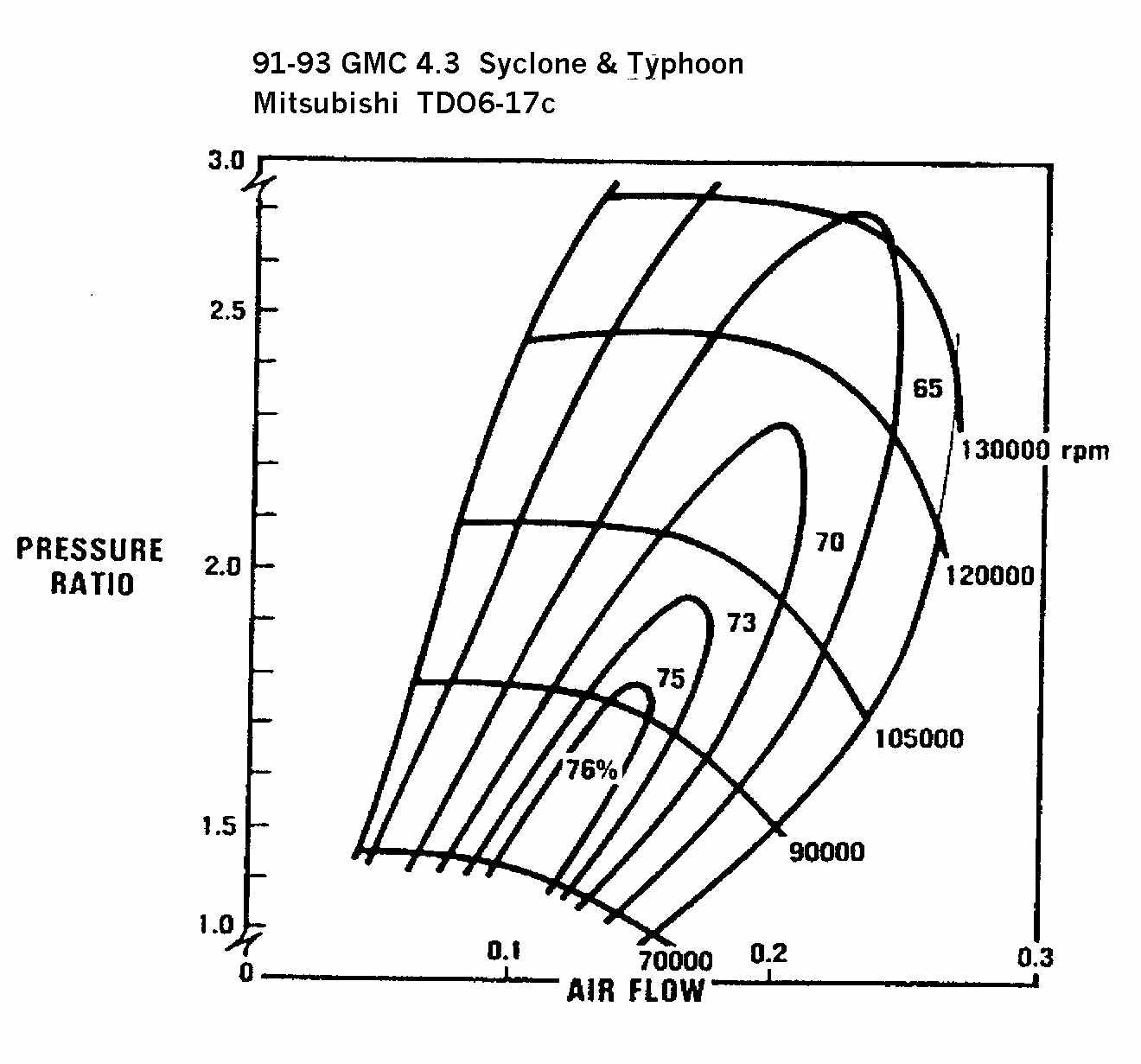 Index Of Dl Ztech Turbomaps Turbosupermaps Files 2001 Mitsubishi Eclipse Headlight Wiring Diagram